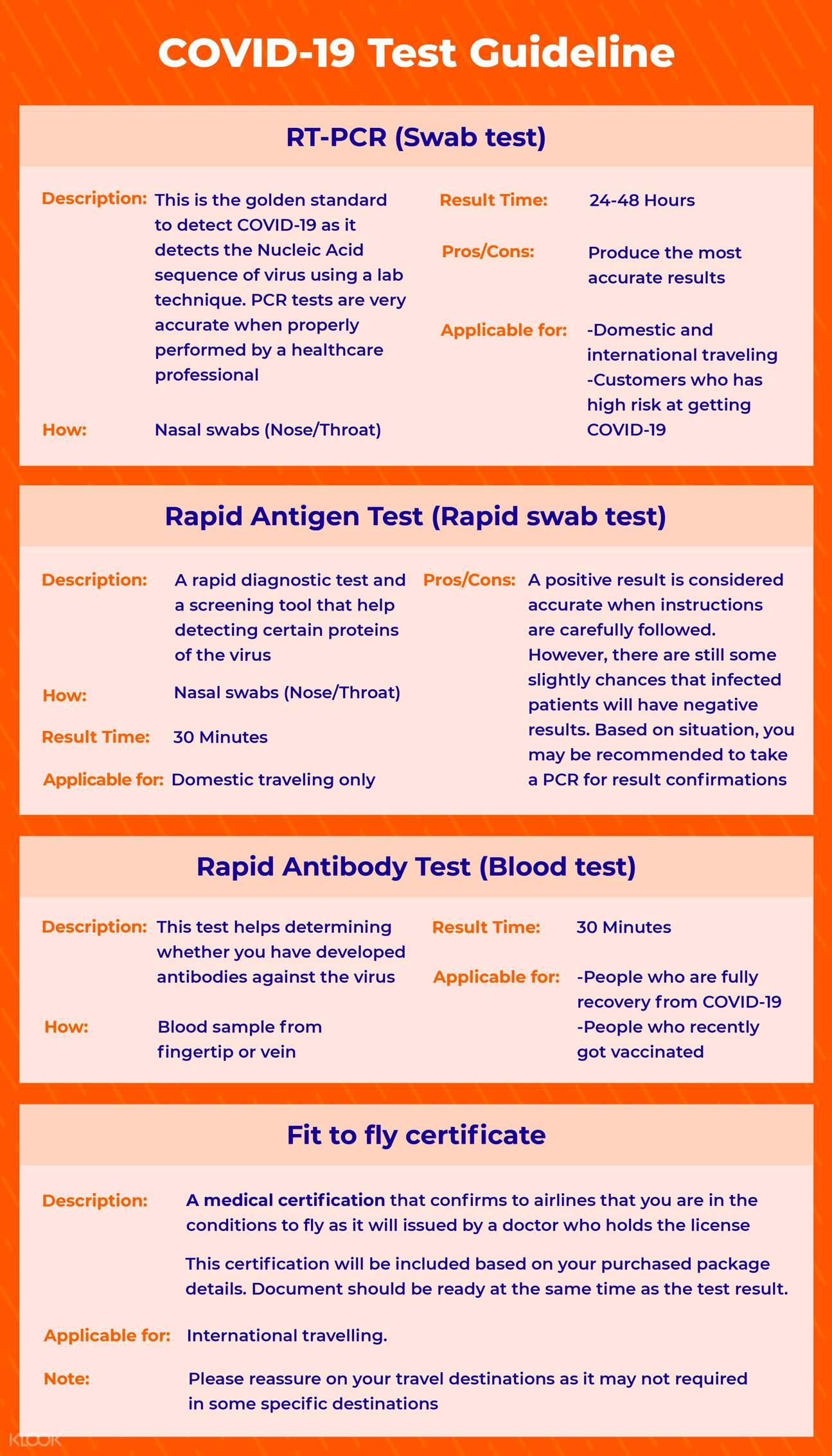 comparison test chart